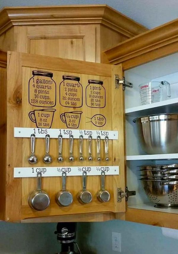 7 awesome kitchen cupboard organization ideas you must try veryhom fabulous kitchen cupboard organization ideas to try outg workwithnaturefo